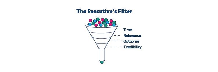 The Executive's Filter